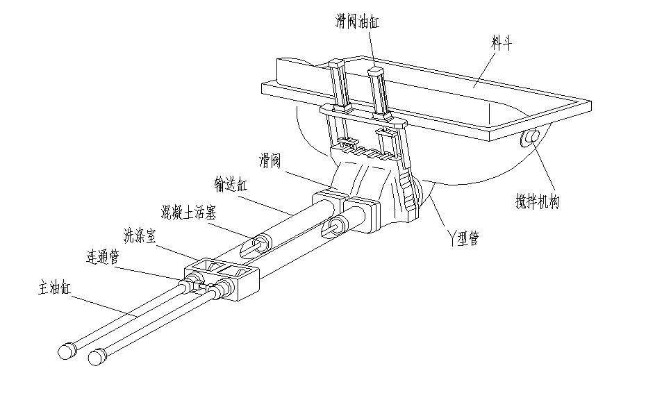 混凝土输送泵的泵送工作原理
